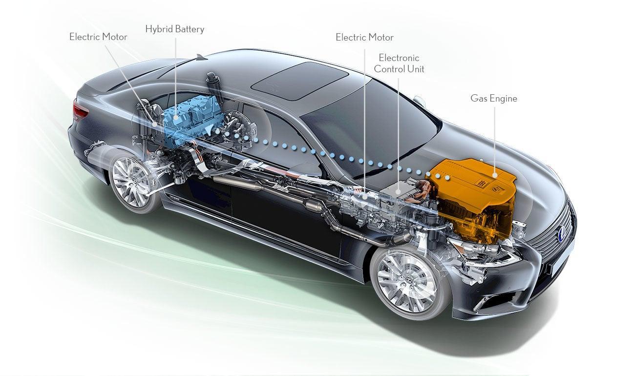 Lexus Hybrid Cruising