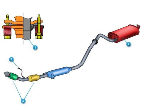 Toyota Exhaust System