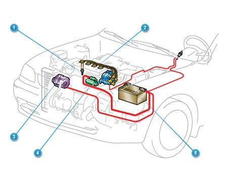 Toyota Electrical System