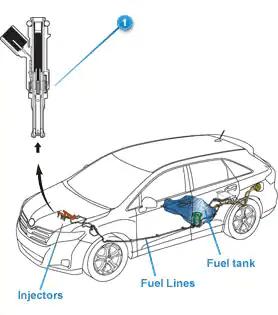 Efi Combustion System Service