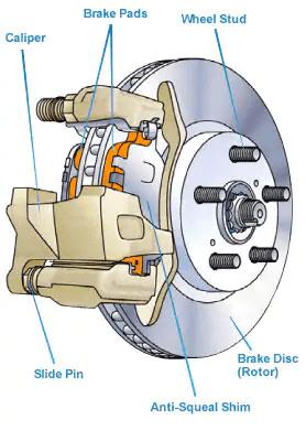 Brake Pad Diagram